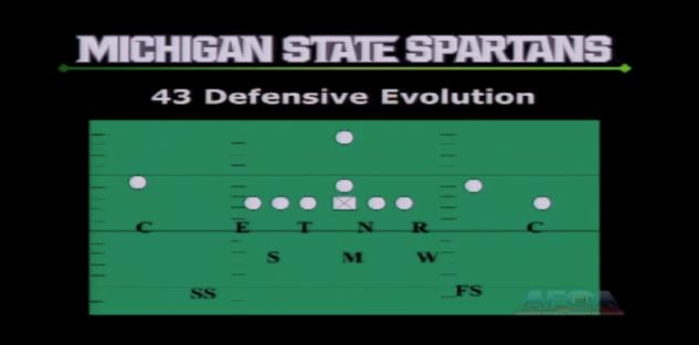 AFCA Convention Indianapolis | Pat Narduzzi |Chalk Talk Defense | Michigan State