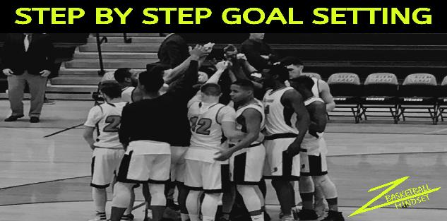 Basketball Mindset: Goal Setting Step by Step