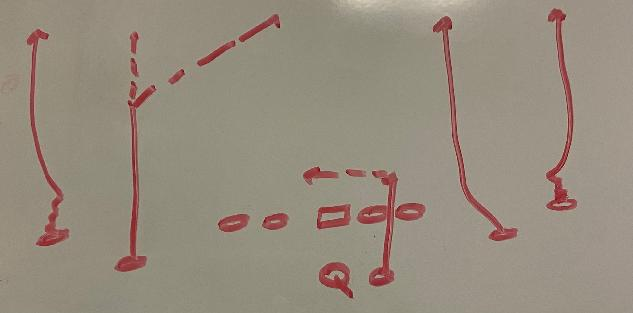 Everything You Need To Know About Being A Quarterback or Quarterback Coach