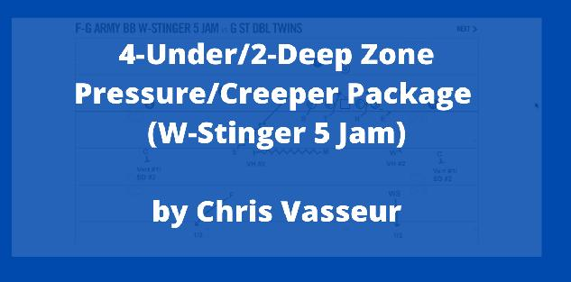 4-Under/2-Deep Zone Pressure/Creeper Package (W-Stinger 5 Jam)