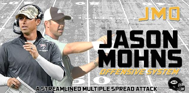 Utilizing Unbalanced Formations in the Multiple Spread Offense