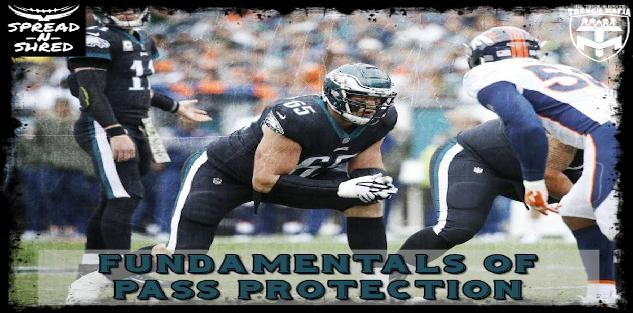 Fundamentals of Pass Protection
