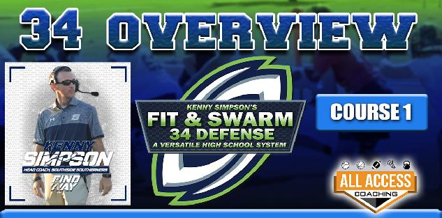 Course 1: Overview of Fit & Swarm 3-4 Defense
