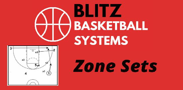 Sets Against a 2-3 Zone