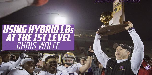 Chris Wolfe- Using Hybrid LB`s at the 1st Level