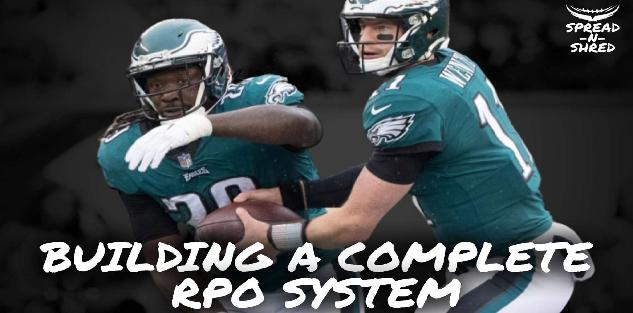 Building A Complete RPO System