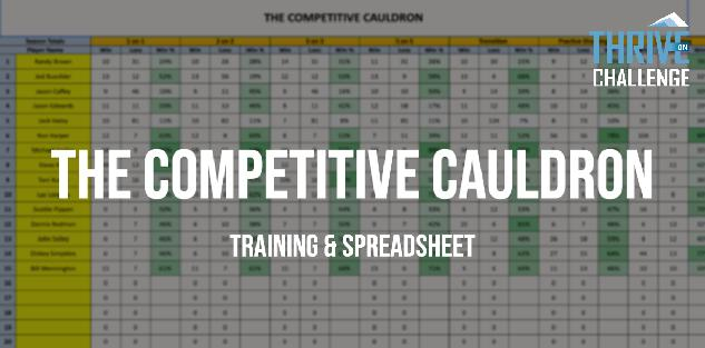 The Competitive Cauldron Training and Spreadsheet