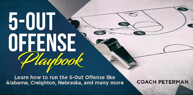 5-Out Offense Playbook