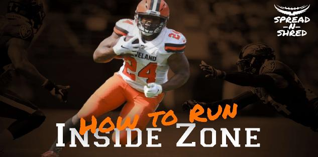 How To Run Inside Zone