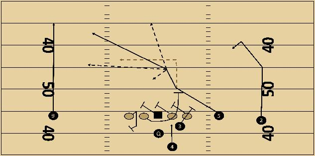 Hybrid Spread Offense