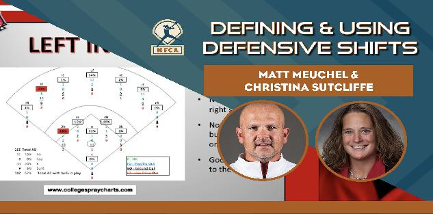 Defining & Using Defensive Shifts feat. Matt Meuchel & Christina Sutcliffe