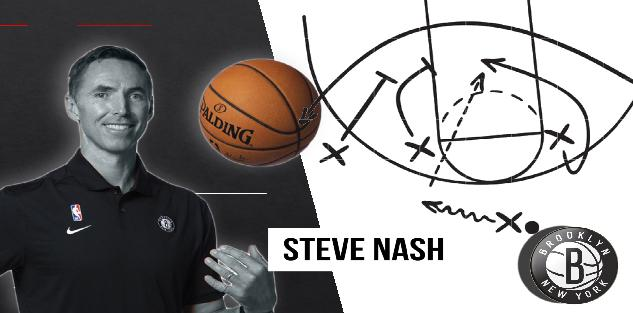 NBA Basketball: Steve Nash & Brooklyn Nets Playbook 2020-21