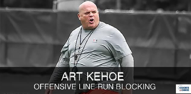 Offensive Line Run Blocking