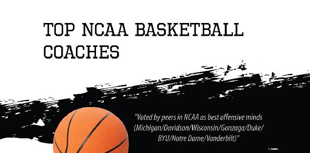 Top NCAA Basketball Coaches Playbook