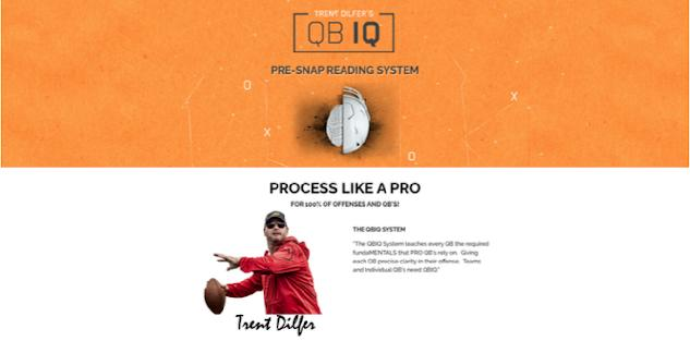 QBIQ System Ebook & Install Video