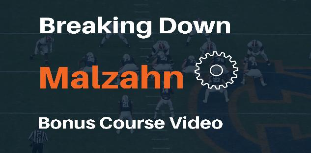 Breaking Down Malzahn 2018 Bonus Course