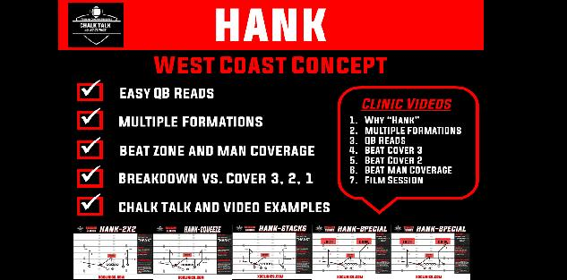 West Coast Offense: Hank Concept
