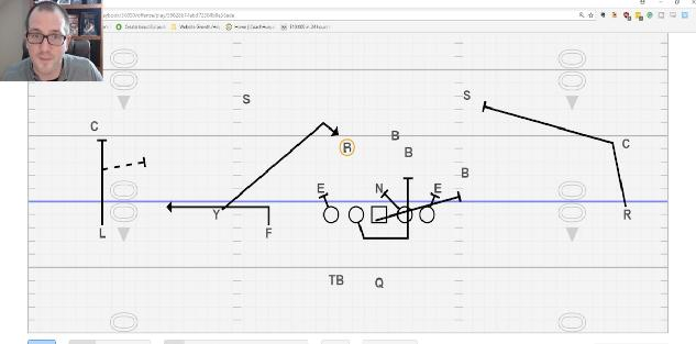 The Powerful Pin and Pull RPO