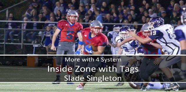 More with 4 System - Inside Zone with Tags
