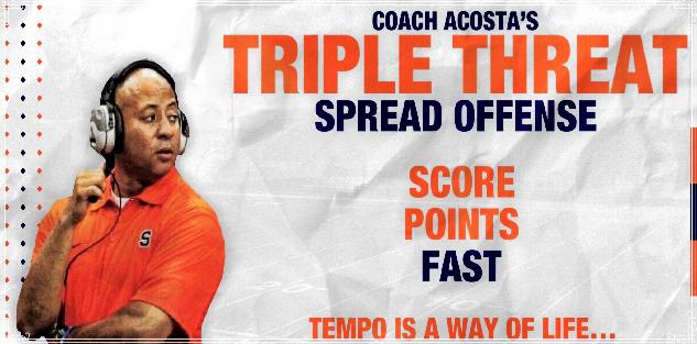 Triple Threat Spread No Huddle Tempo Offensive System: Complete Offensive System
