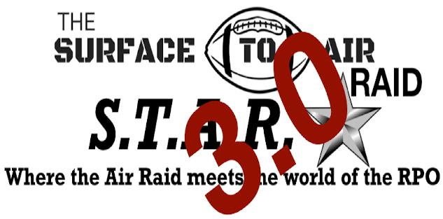Air Raid 3.0: Where the Air Raid meets the world of the RPO