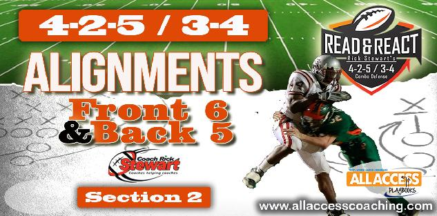 425 READ & REACT DEFENSE: Alignments, Movements, and Blitzes Manual