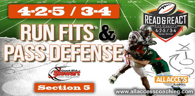 425 READ & REACT DEFENSE: Run Fits and Pass Defense Manual