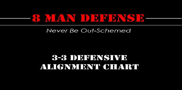 3-3 Defense Alignment Chart for 8 Man Football