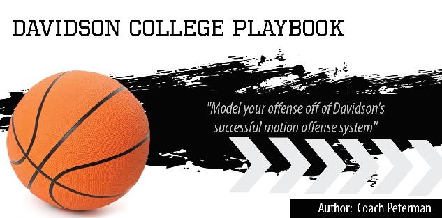 Davidson College Offensive Playbook