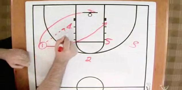 Scoring Against Man to Man Defense