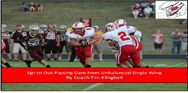 Sprint out Passing Game from the Single Wing Offense