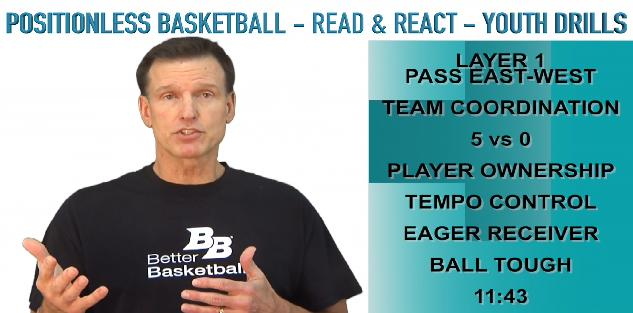 Read & React Youth Practices & Drills: Practice 1