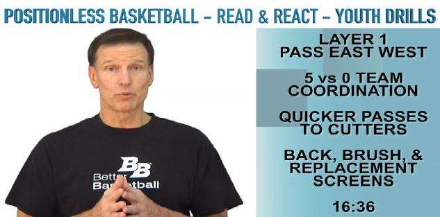 Read & React Youth Practices & Drills: Practice 2