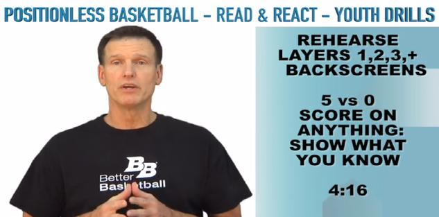Read & React Youth Practices & Drills: Practice 4