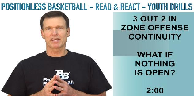Read & React Youth Practices & Drills: Practice 8