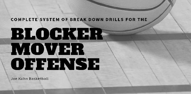 Blocker Mover Offense Manual - Full Explanation With Diagrams
