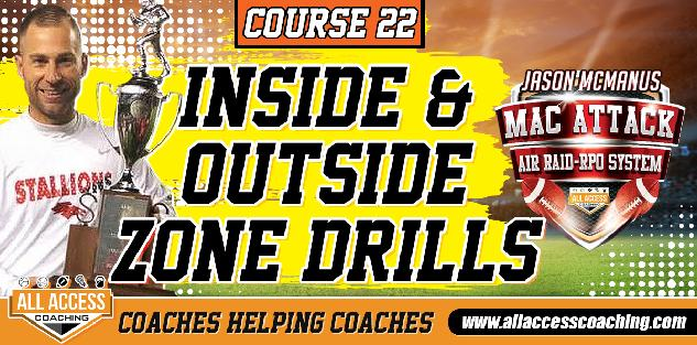 Inside & Outside Zone Drills