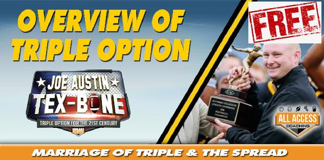 FREE Course: Overview of Triple Option