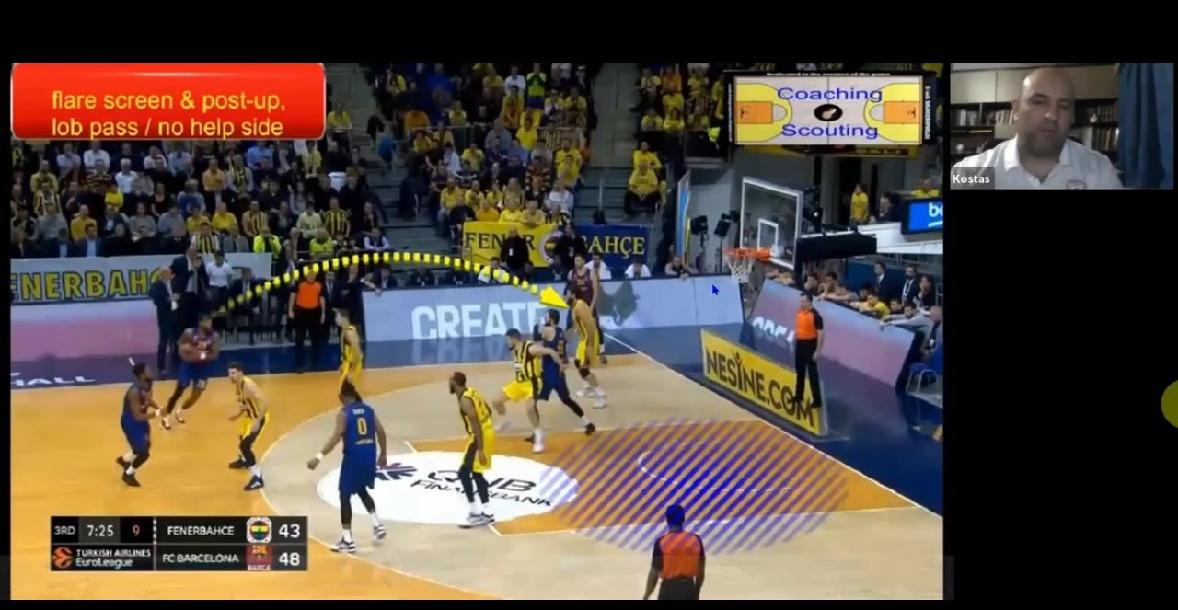 Effective Euroleague Plays (season 2019-20)