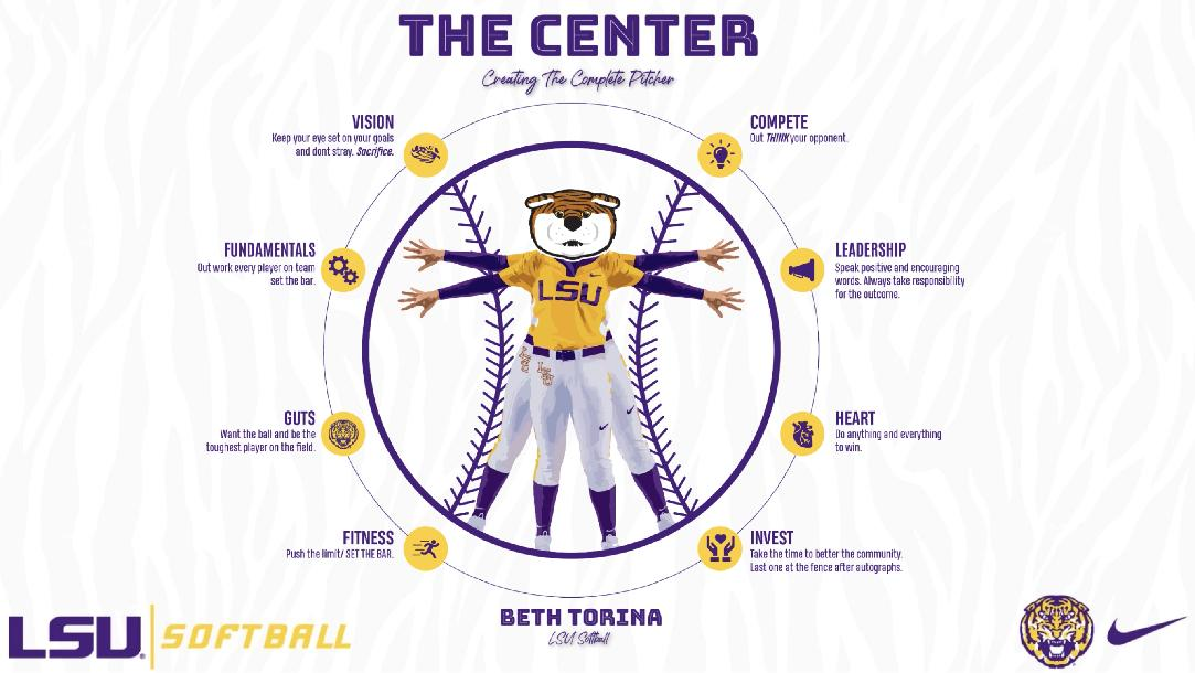 The Center: Creating the Complete Pitcher with Beth Torina