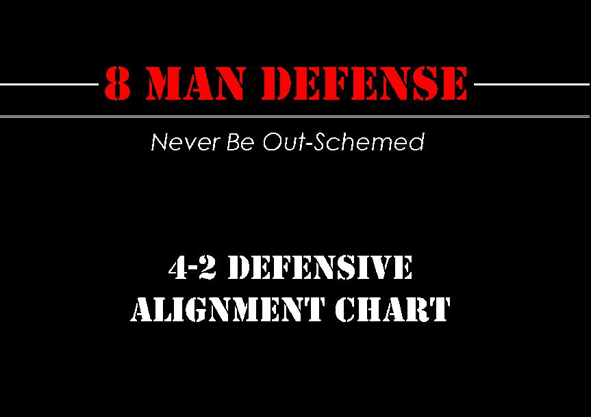 4-2 Defensive Alignment Chart for 8 Man Football