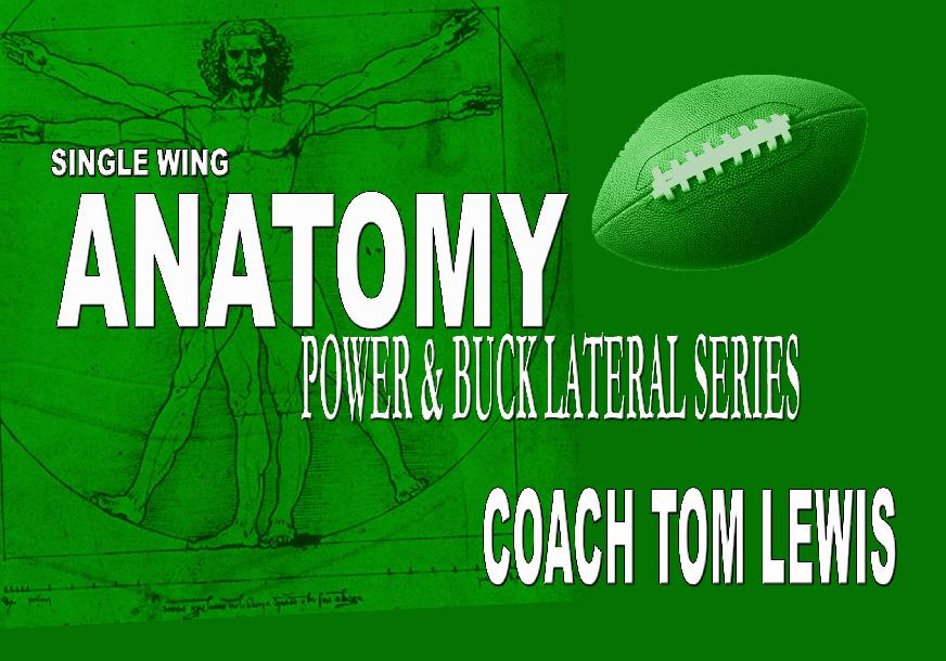 The Single Wing Offense Power and Buck Lateral Series