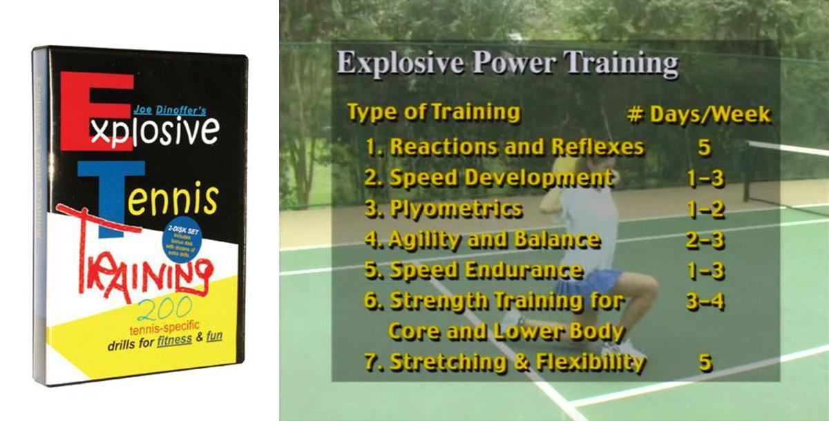 Explosive Tennis Training